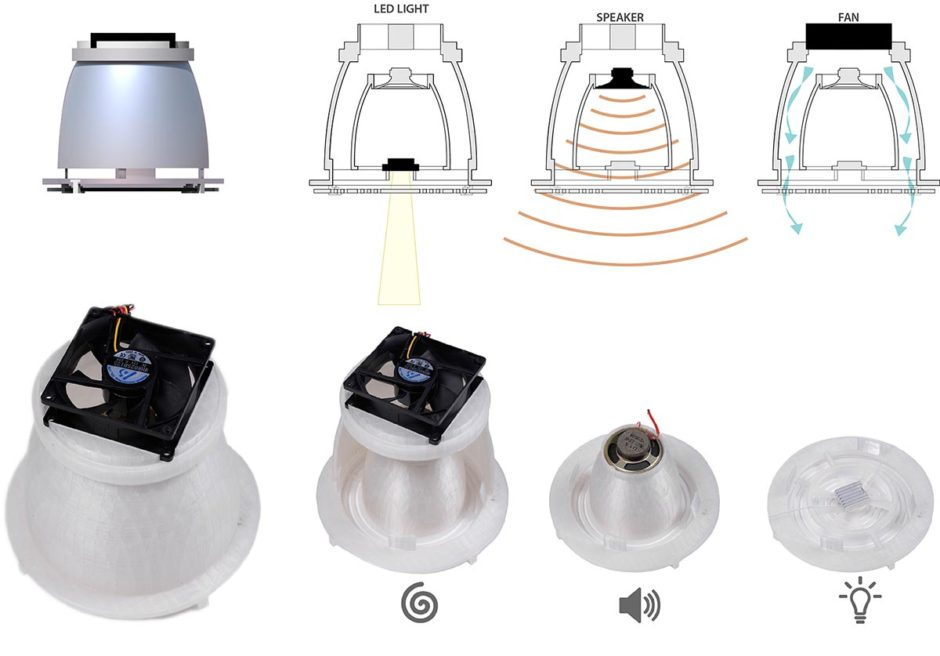Fixture components: concentric shells (top) and 3D-printed prototypes (bottom).
